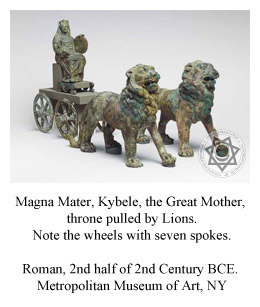 Magna Mater, Kybele, the Great Mother, throne pulled by Lions.  Note the wheels with seven spokes. Roman, 2nd half 2nd century BCE. NY: Metropolitan Museum of Art